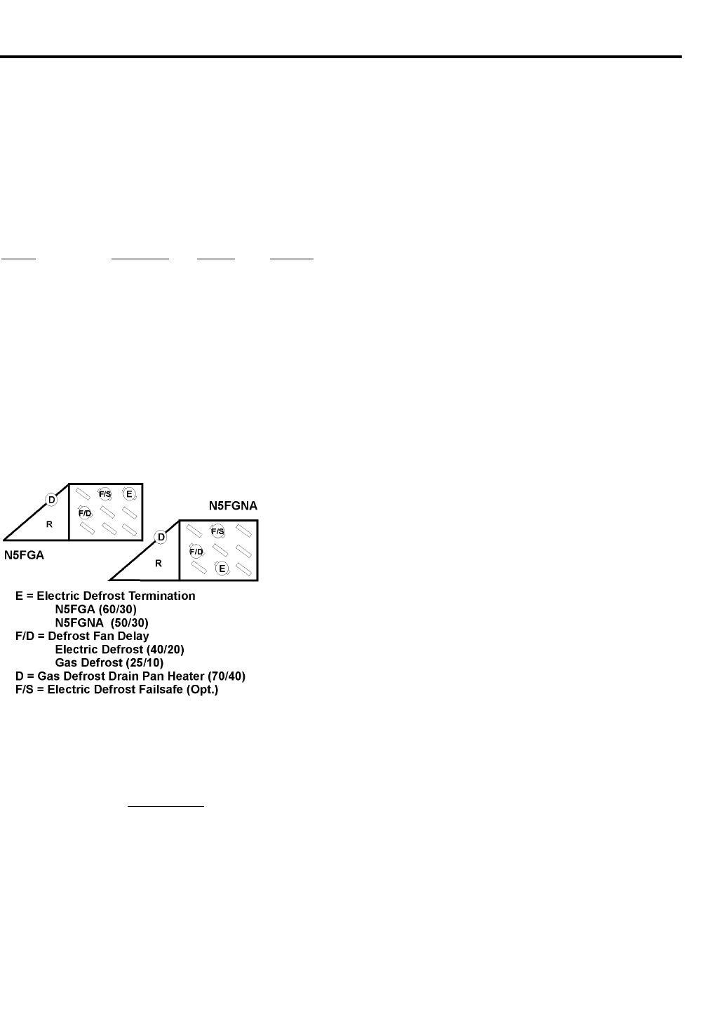 Tyler Refrigeration Series Advantage N5FGA/N5FGNA/N5NGA/N5NGNA Installation  And Service Manual Download - Page 18www.rsmanuals.com