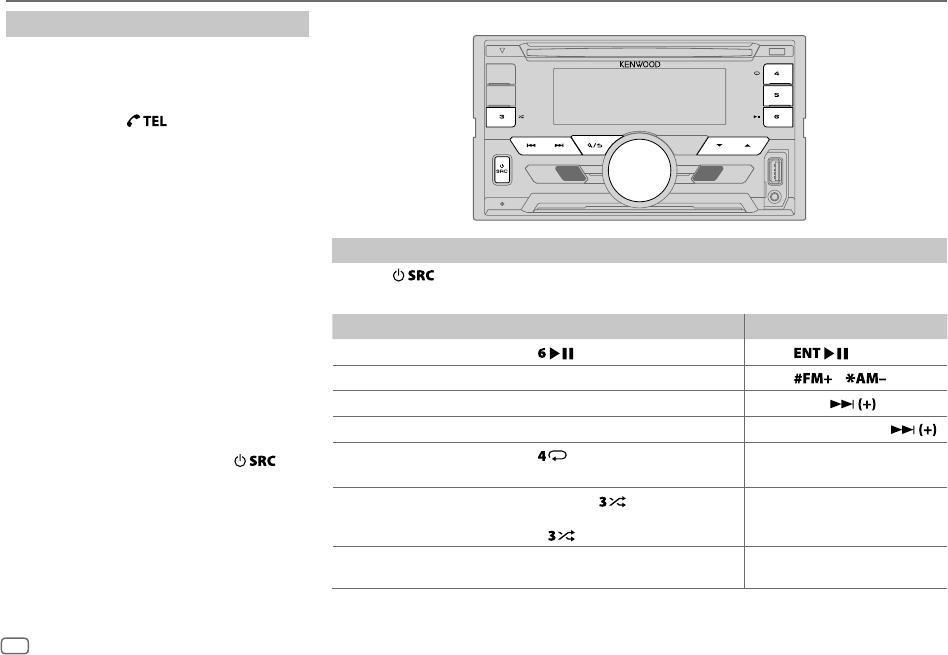 JVC Mobile Entertainment DPX792BH/DPX702BH/DPX592BT/DPX502BT