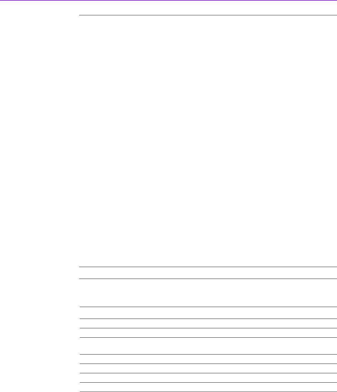 Advantech ARK-2150 User Manual Download - 1 3 2 iManager