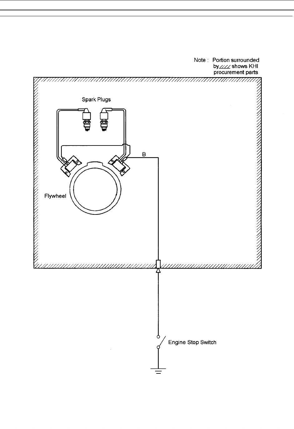 Kawasaki 721v Engine Diagram