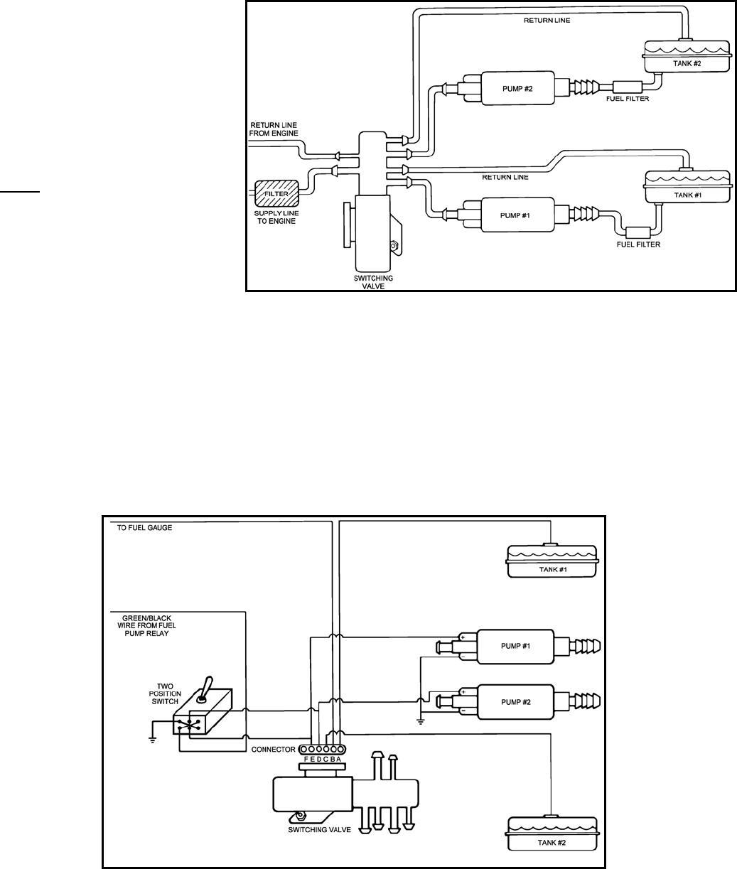 Holley Pro Jection Wiring Diagram Schematics Tbi 4 Explained Diagrams 2d Tps
